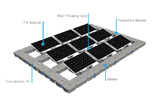Mrac Floating Pv Mounting System Ⅲ Mrac Water Solution